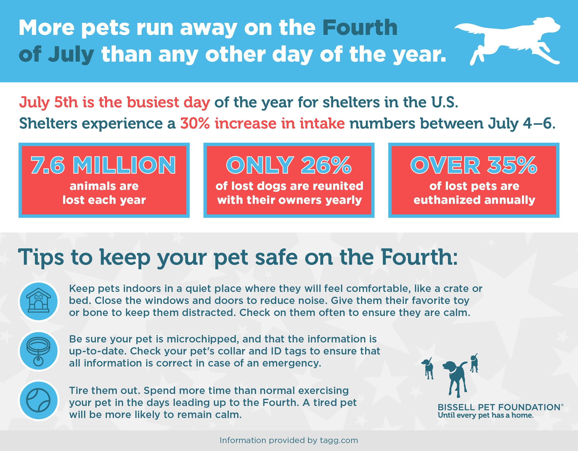 july4 safety tips